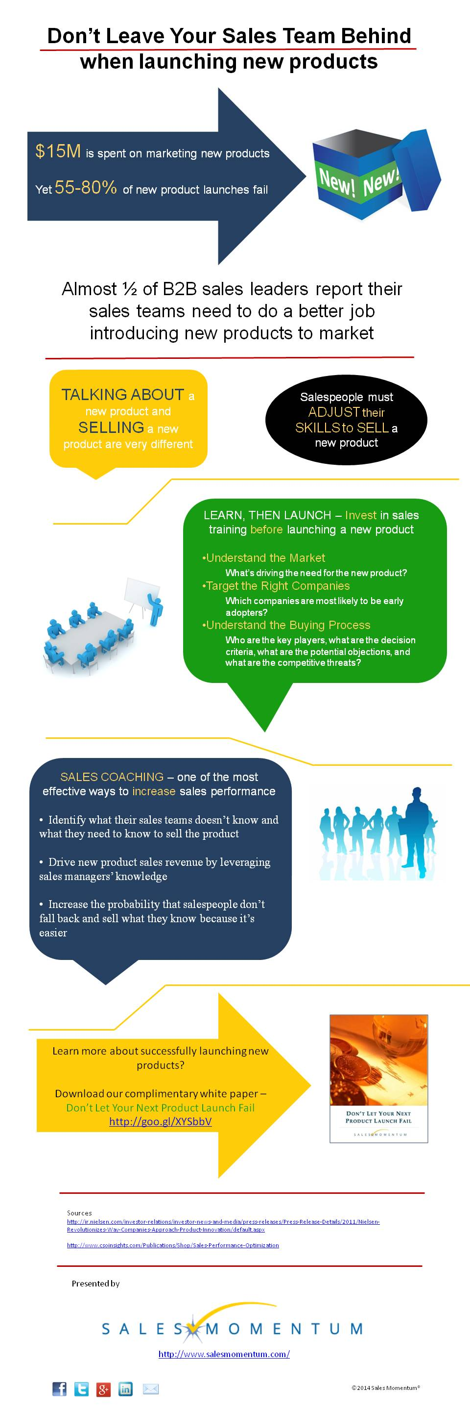 do-not-leave-your-sales-team-behind-new-product-launch-infographic-920